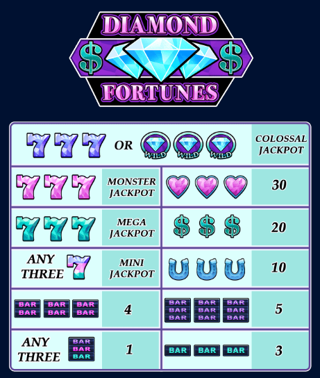 Diamond Fortunes Slot Machine at Big Fish Casino - Pay Table