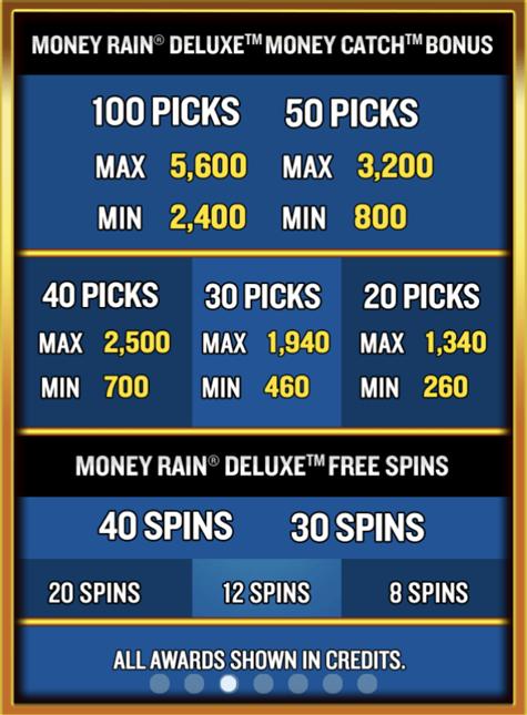 Money Rain Deluxe Slot Machine at Big Fish Casino - How to Play