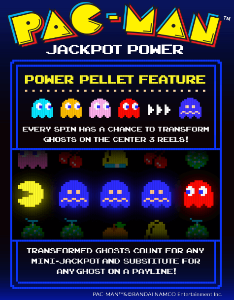 Pac-Man jackpot Power Slot Machine at Big Fish Casino - How to Play