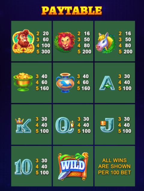 Big Greek Fortune Slot Machine at Big Fish Casino - Win Lines